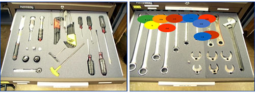 Tools that are organized