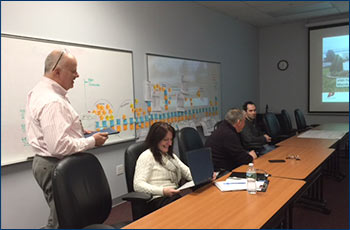 Kaizen meeting to reduce lead times